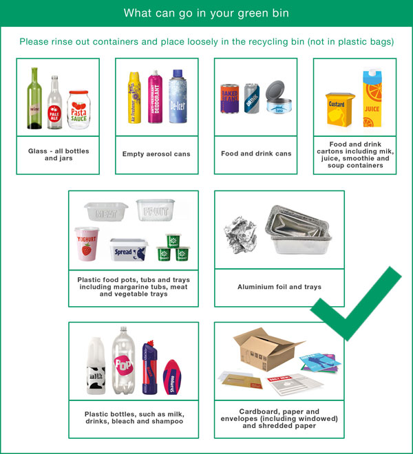 Image showing what can be recycled, described in text following this image