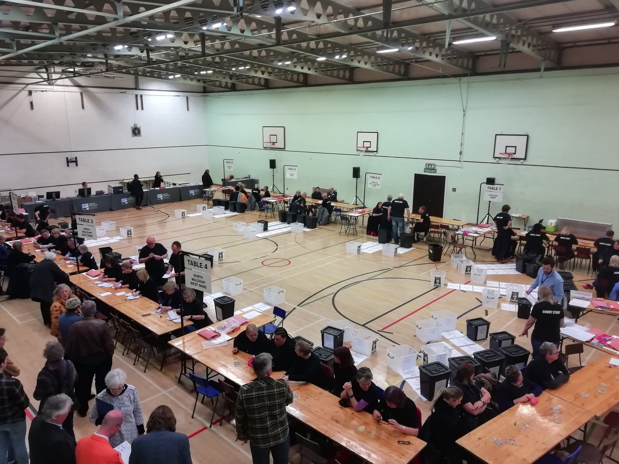 North Norfolk District Council elections: Results